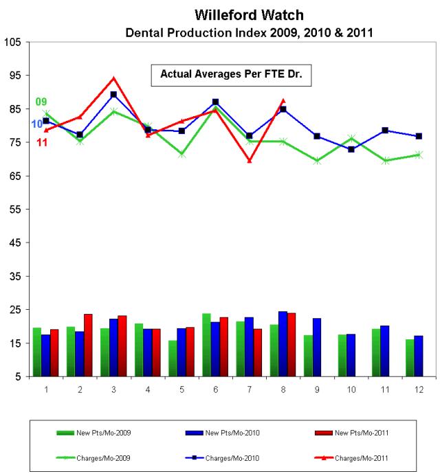 11-08 DPI Graph